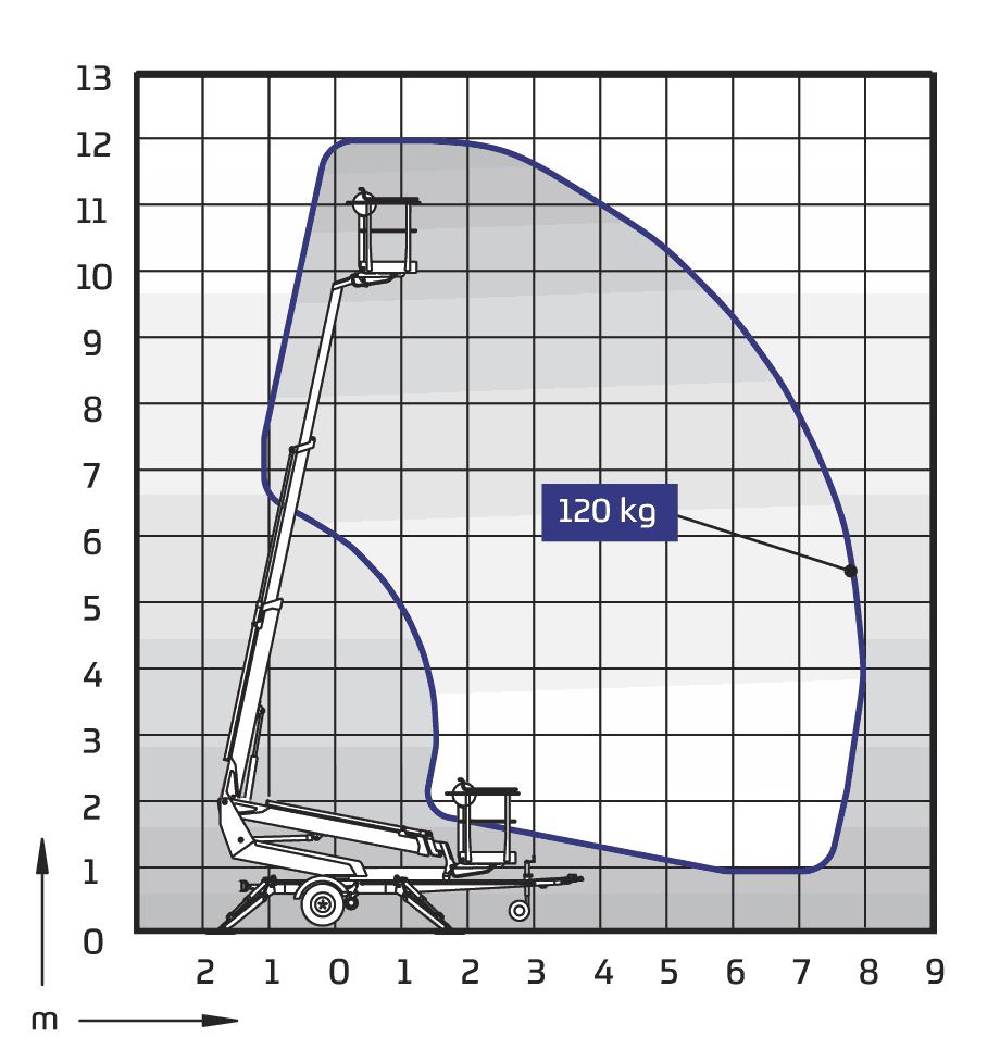 Nett 7 Poliges Anhänger Kabel Diagramm Zeitgenössisch - Schaltplan ...
