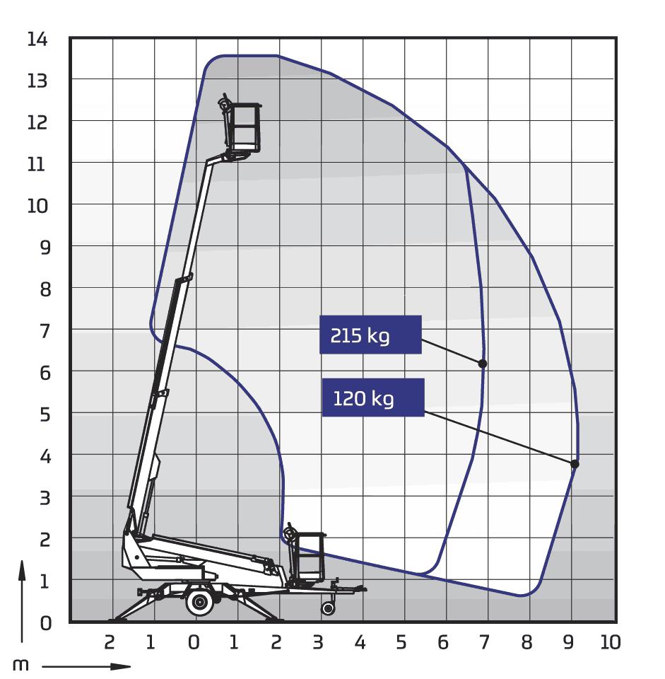 Charmant Kohlegefeuertes Diagramm Ideen - Schaltplan Serie Circuit ...