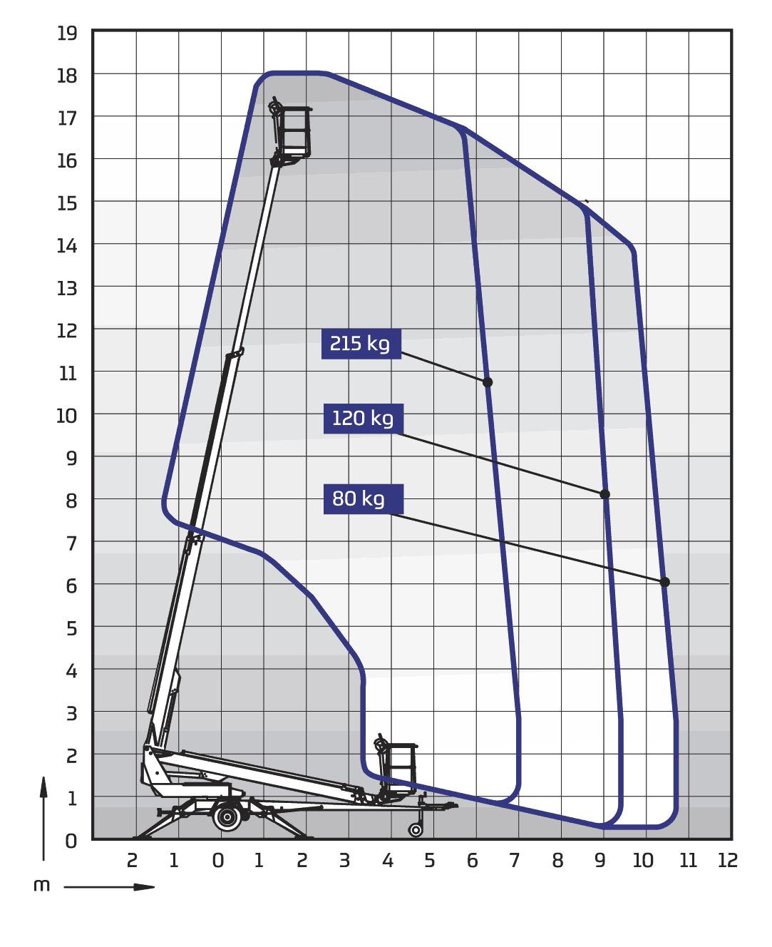Ziemlich Anhängerstecker Diagramm 7 Pin Galerie - Schaltplan Serie ...