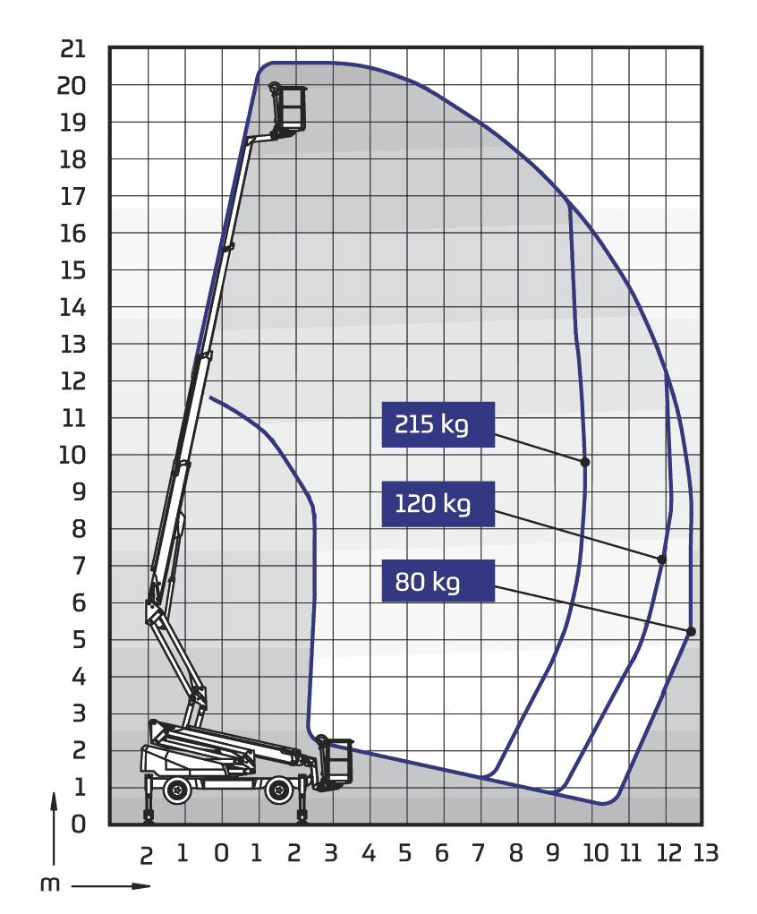 Beste Diagramm Der Elektromotoren Zeitgenössisch - Elektrische ...