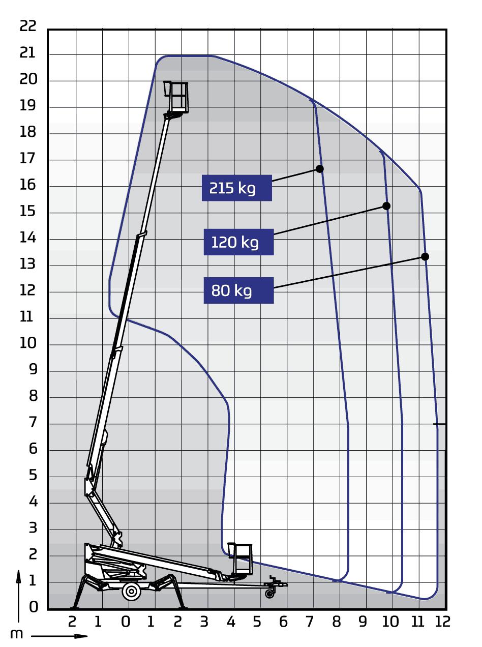 Berühmt Geführtes Diagramm Bilder - Der Schaltplan - triangre.info